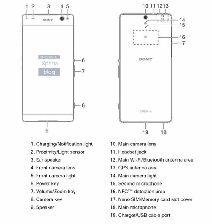 Sony Xperia C5 Ultra Leaked in User Guide -04